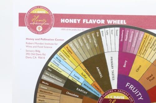 Honey Flavor Wheel developed at UC Davis Honey and Pollination Center