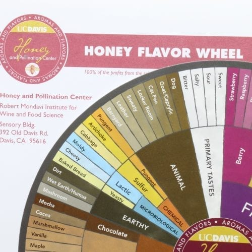 Honey Flavor Wheel developed at UC Davis Honey and Pollination Center